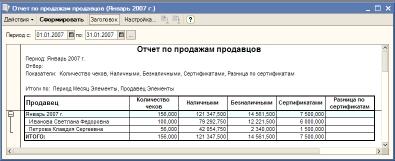 Отчет по продажам продавцов